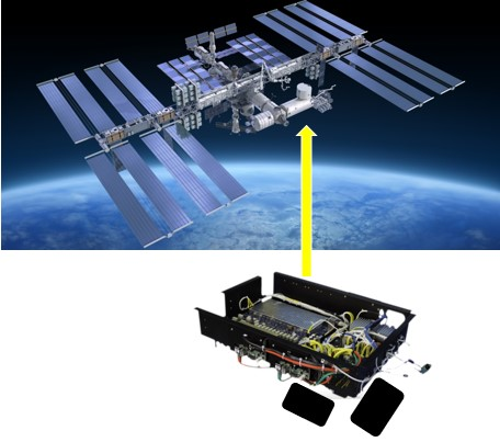 AIS ship tracking system onboard the International Space Station